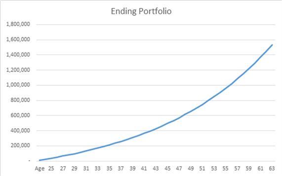 ending-portfolio