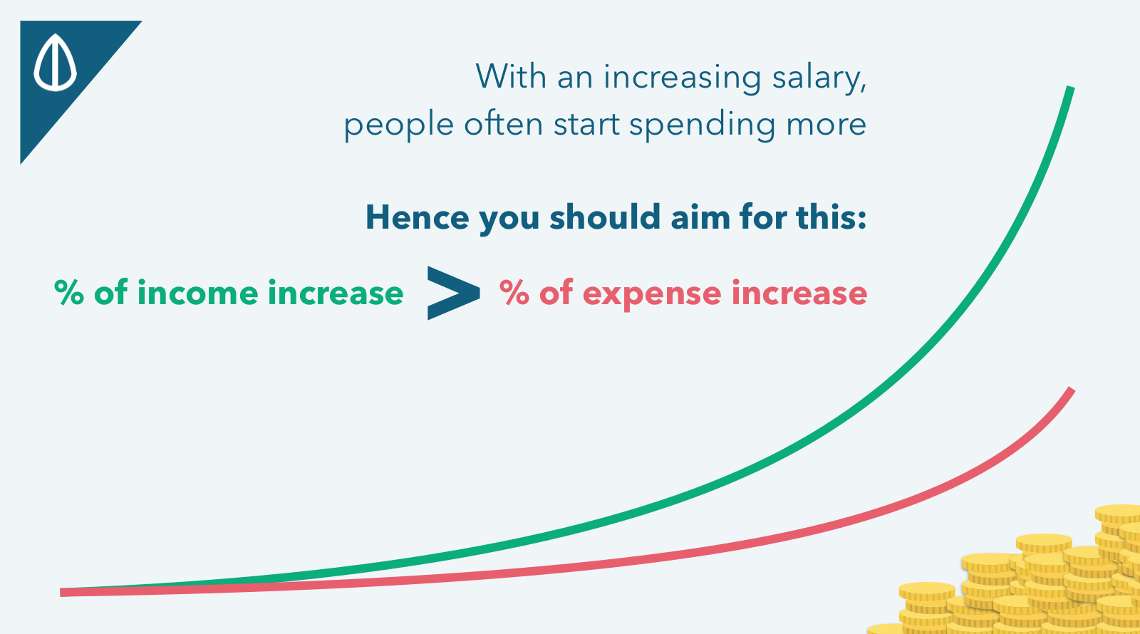 Salary and Expenses Singapore