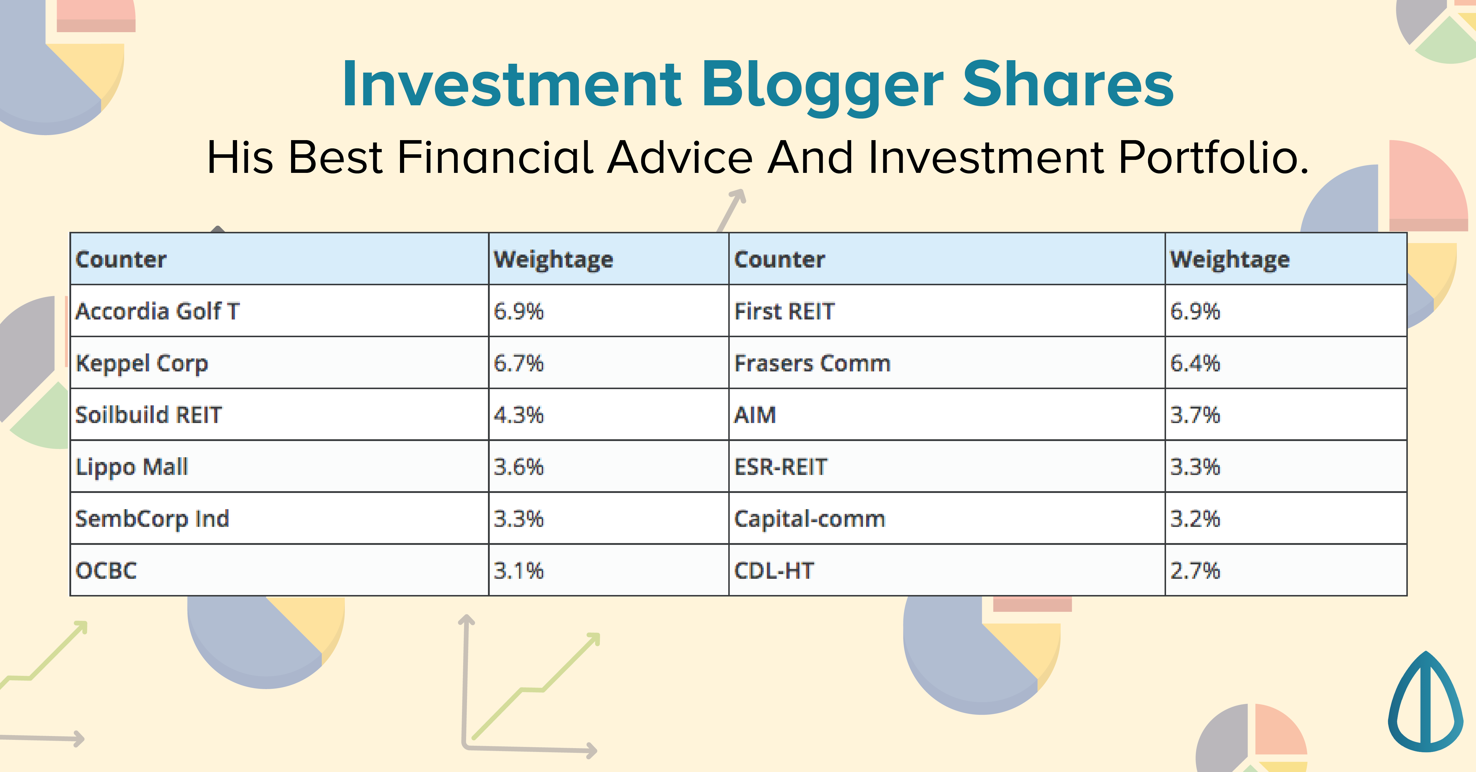 Investment Blogger Shares His Best Financial Advice And Investment Portfolio – STE's Stocks Investing