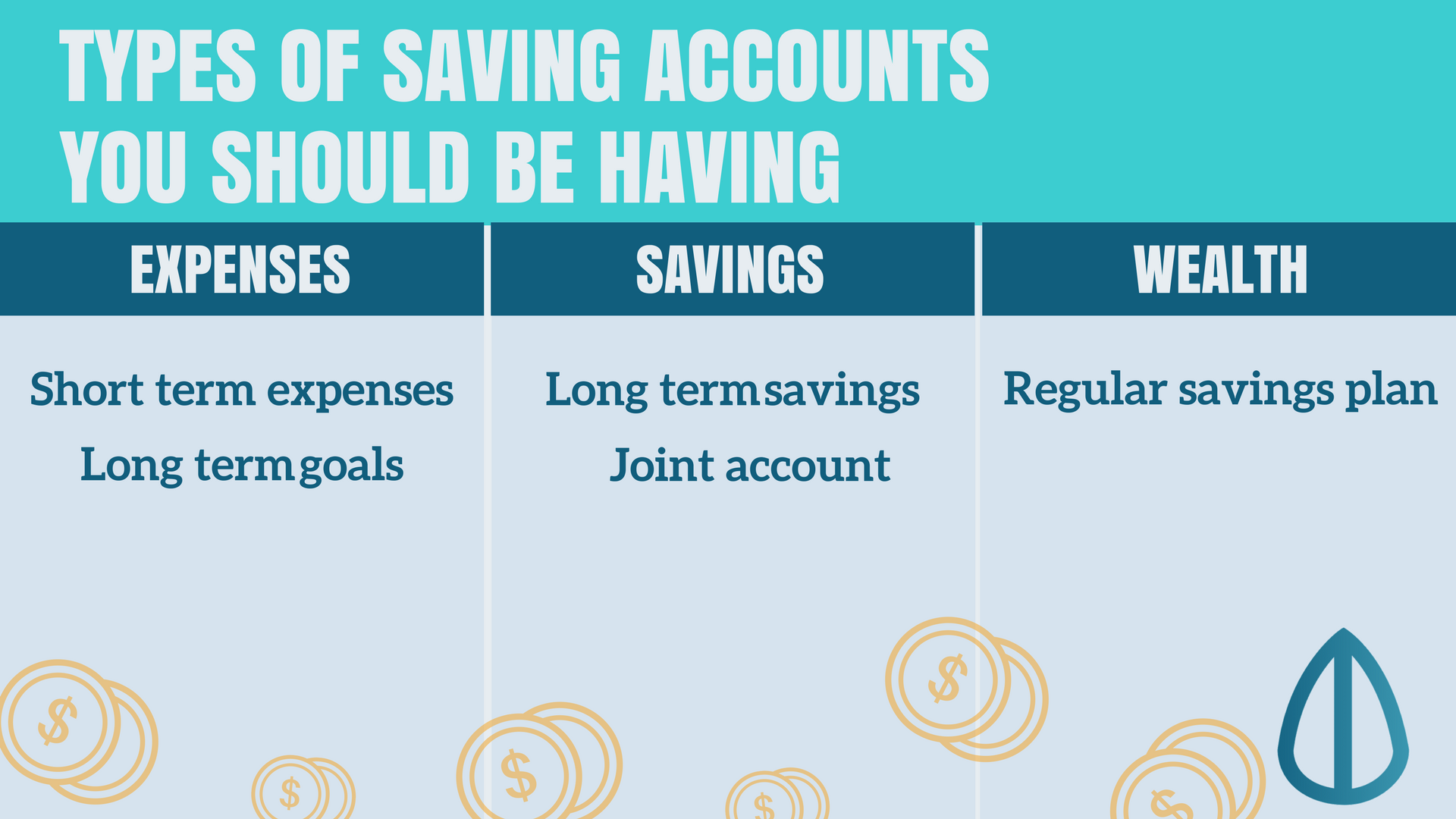 Types Of Savings Accounts You Should Be Having