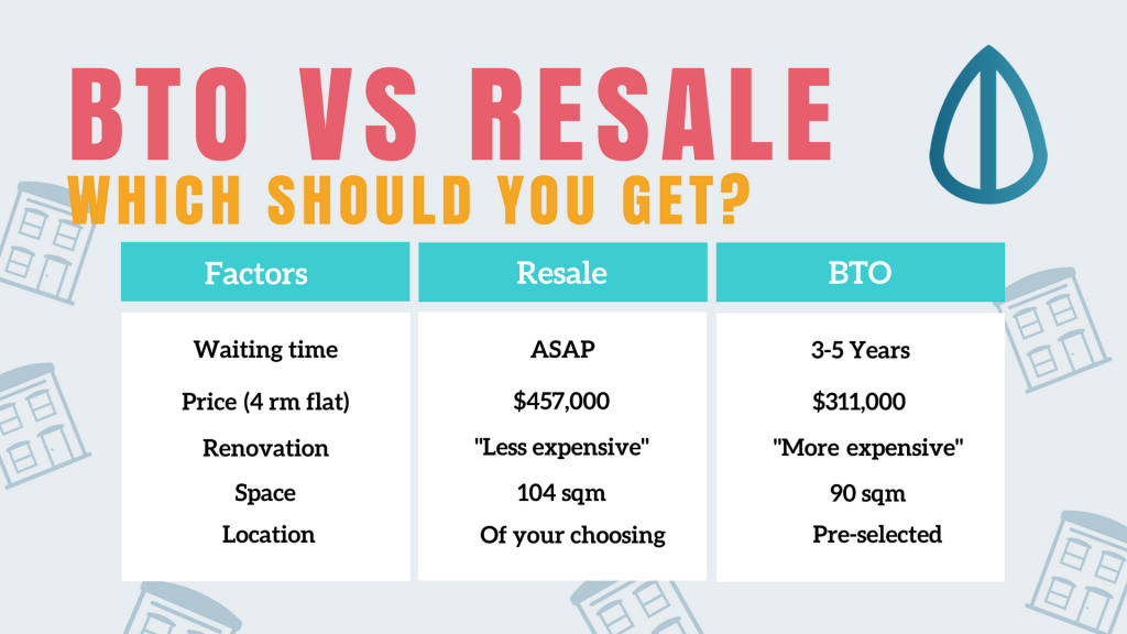 Difference between bto and resale