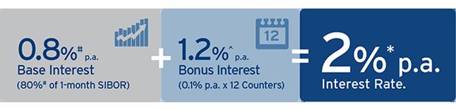 insure_invest_spend