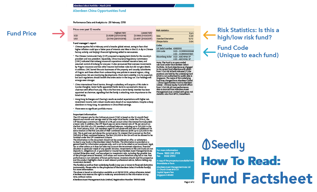 How to read a fund factsheet -2