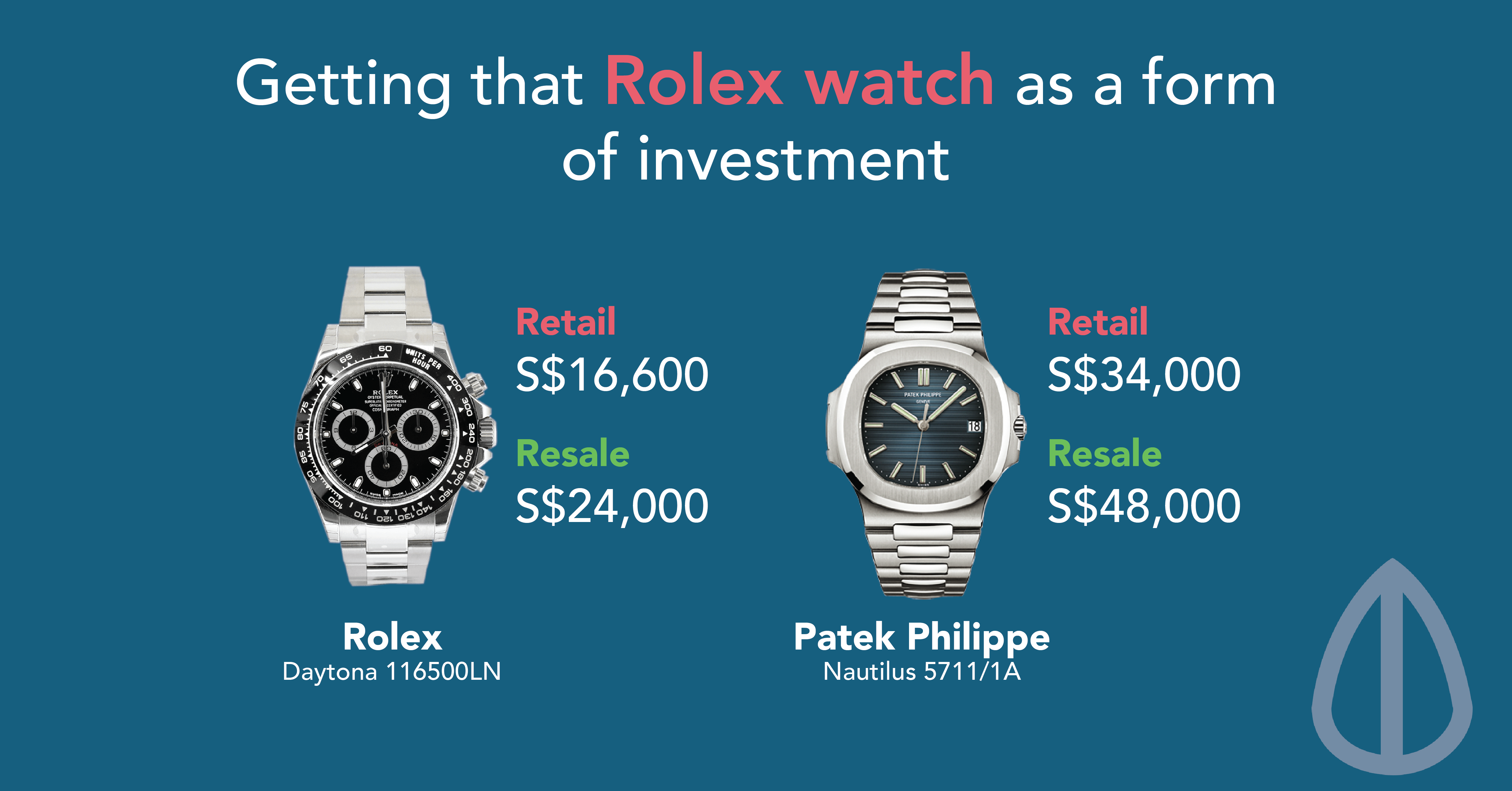 Working Adults: Things To Lookout For When Getting A Luxury Watch As An Investment?