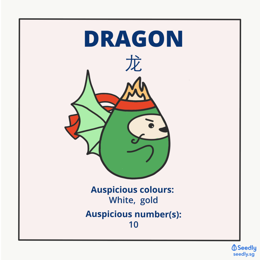 Zodiac Prediction Dragon