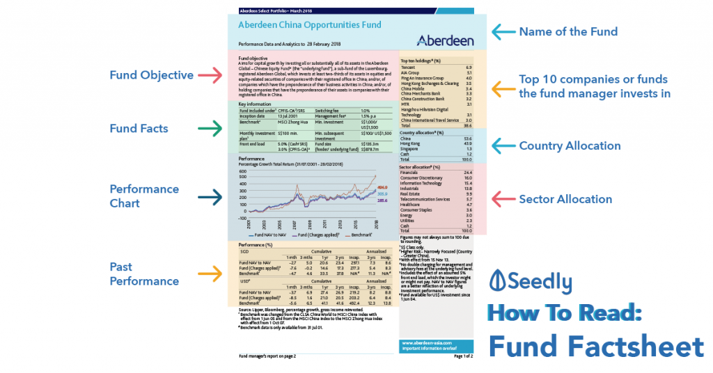 How To Read A Fund Factsheet