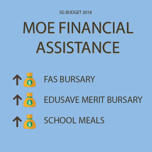 MOE support for lower income student families