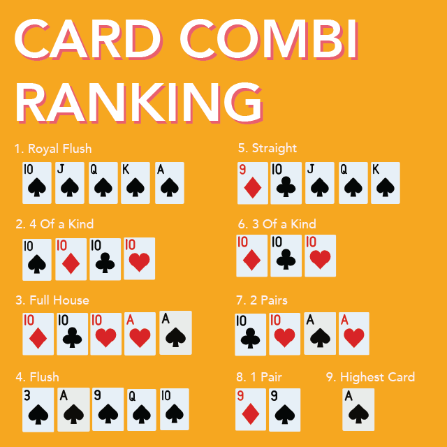 poker card ranking set