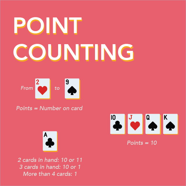 How to ban luck, point counting