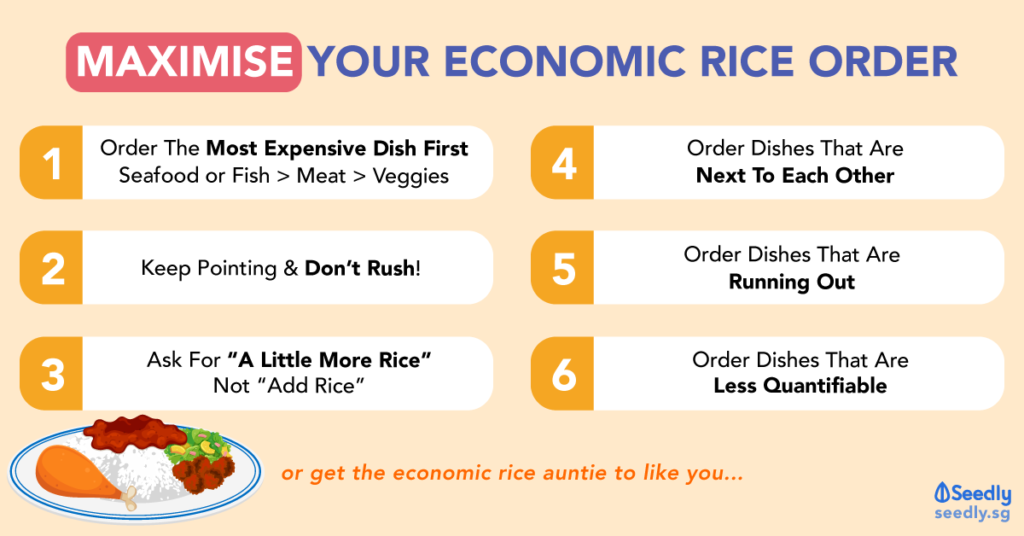 Seedly Maximise Economic Rice Cai Png Hack