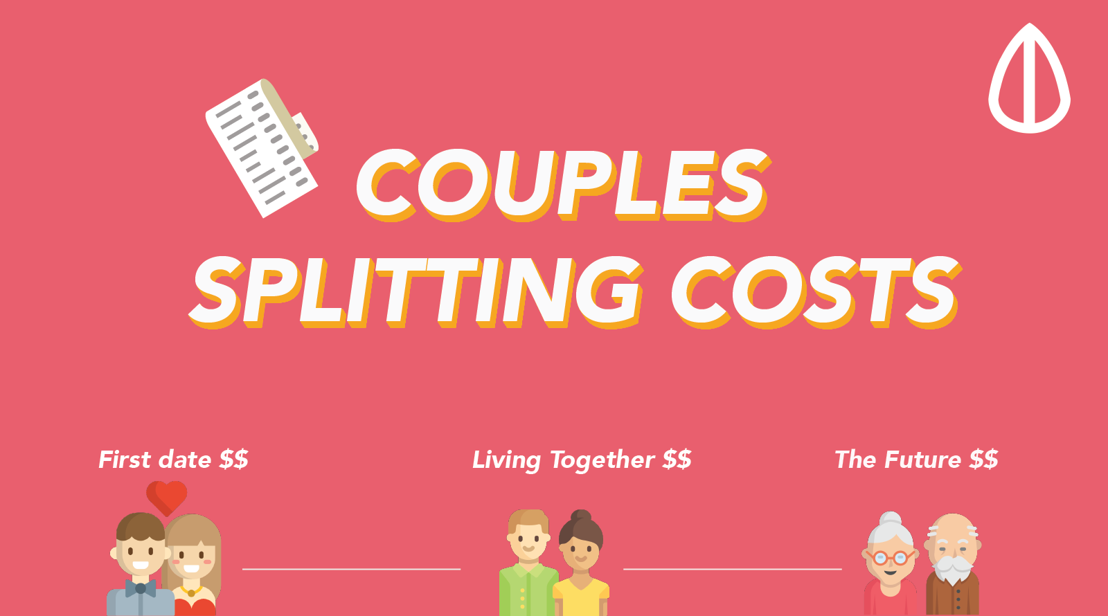 Splitting Costs With Your Partner: From First Dates To Living Together
