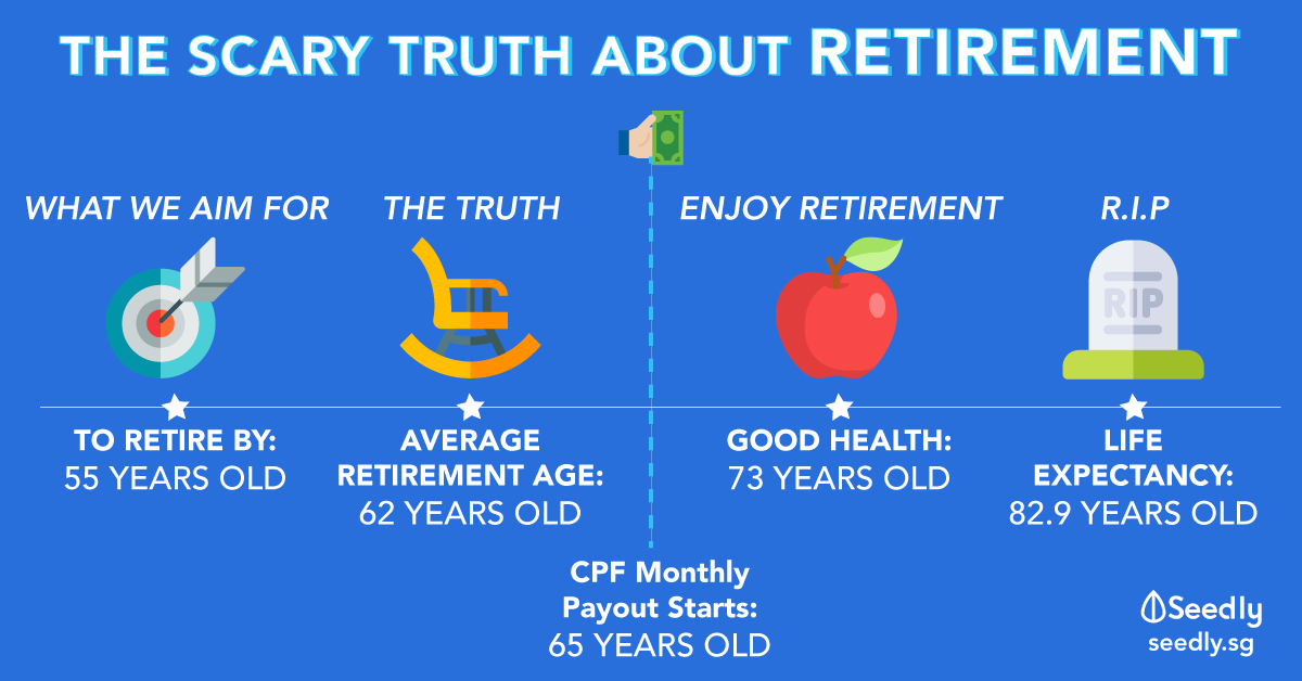 Scary Truth About Retirement