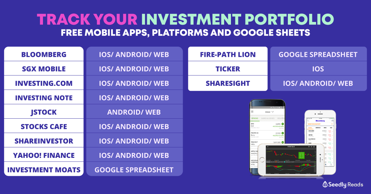 Free mobile apps, platforms and google sheet to track your investment portfolio