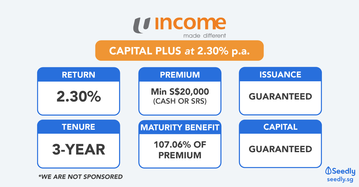 NTUC income capital plus 2.30 p.a.