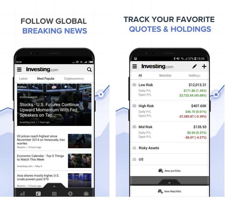 Best stocks tracking mobile app Investing.com