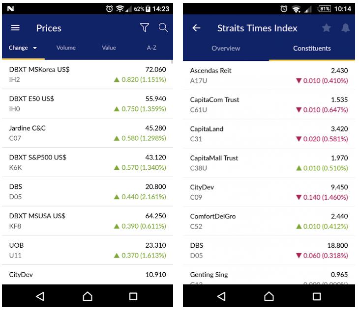 Best stocks tracking mobile app SGX Mobile