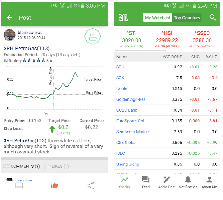 Best stocks tracking mobile app InvestingNote