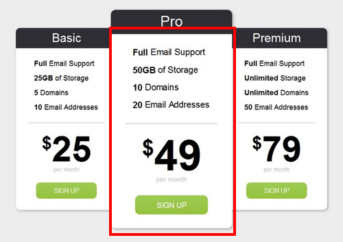 Anchor pricing
