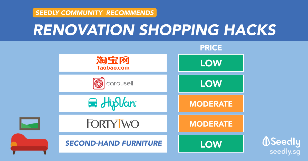 Renovation Shopping Hacks: Based On Real Community Reviews