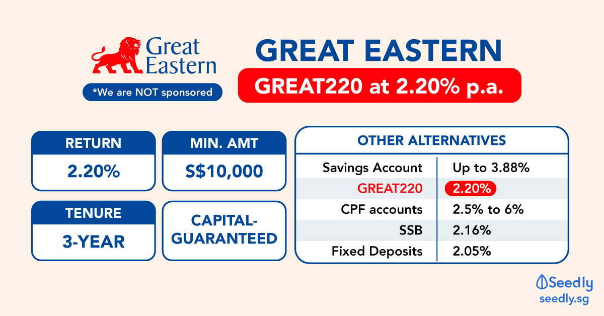 GREAT220: Great Eastern's Short Term Endowment Plan 2019