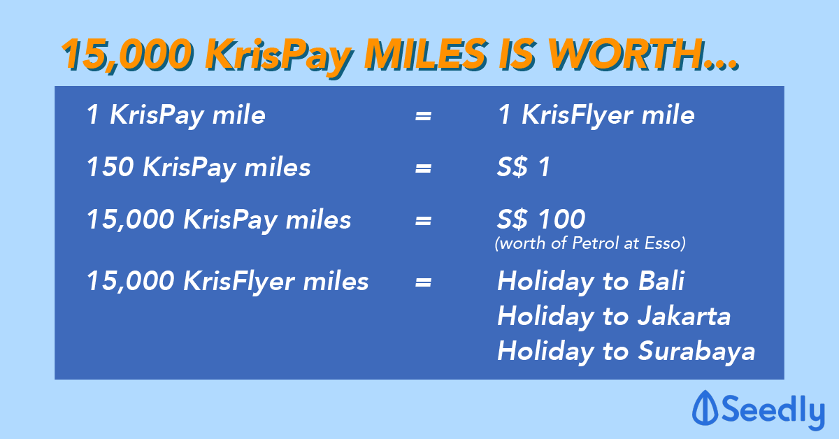 KrisPay by KrisFlyer, Singapore Airlines: Is It Just Another Wallet