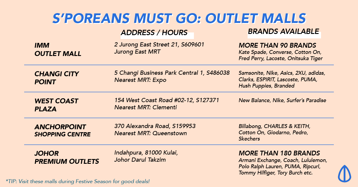 Who Says Branded Goods Have To Be Expensive? Here's A List of Singaporean's Favourite Factory Outlet Malls