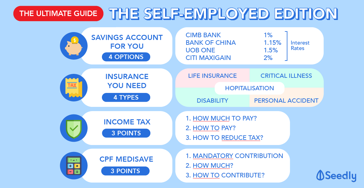 A Comprehensive Personal Finance Guide You Need To Know As A Freelancer Or Self-Employed Person