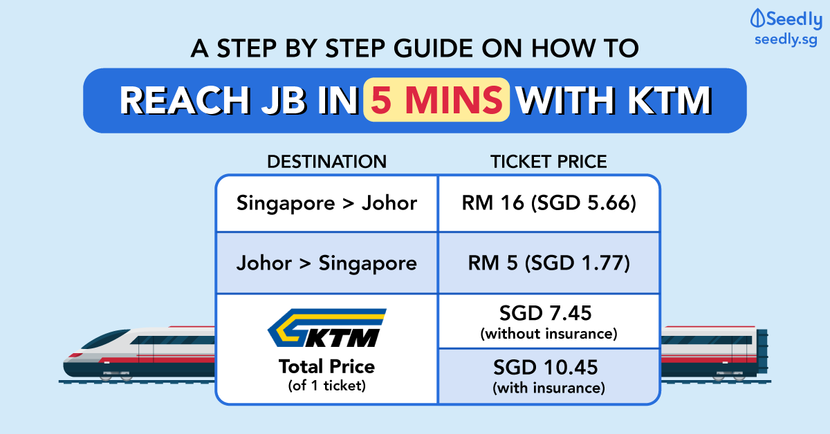 How To Take Train To JB From Singapore With KTM