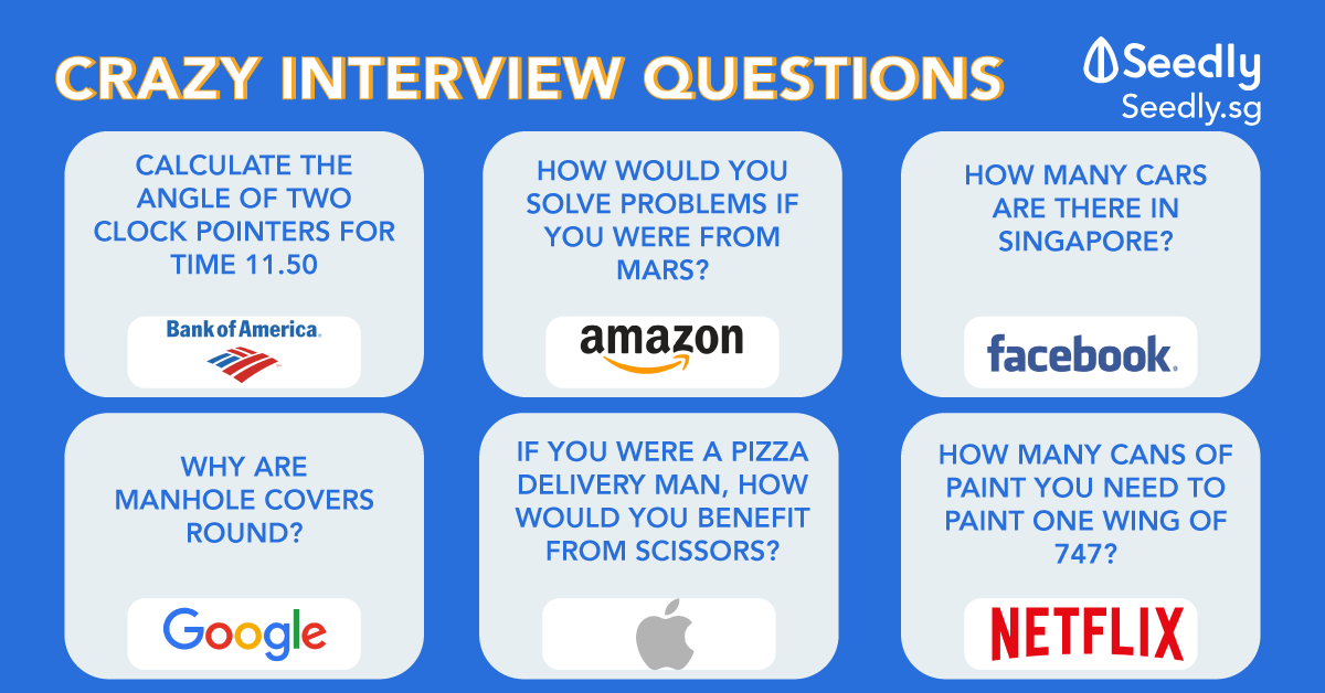 Crazy Interview Questions. Can You Answer These Questions If Your Career Depends On It?