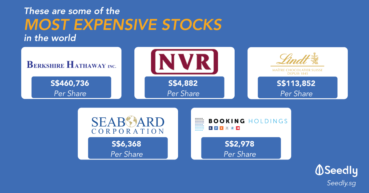 World's Most Expensive Stock: Costs More Than Your HDB and Salary