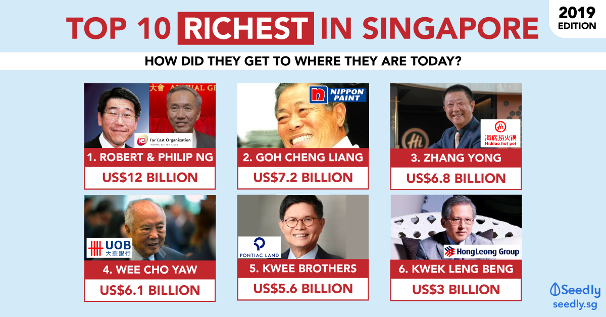 Top 10 Richest Singaporeans in 2019 And How Did They Get There?