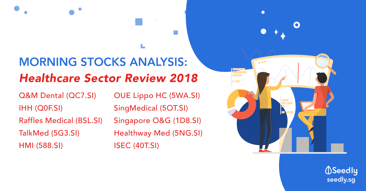 Healthcare Sector Review 2018 in Singapore - Q&M Dental, Raffles Medical, TalkMed, OUE Lippo HC