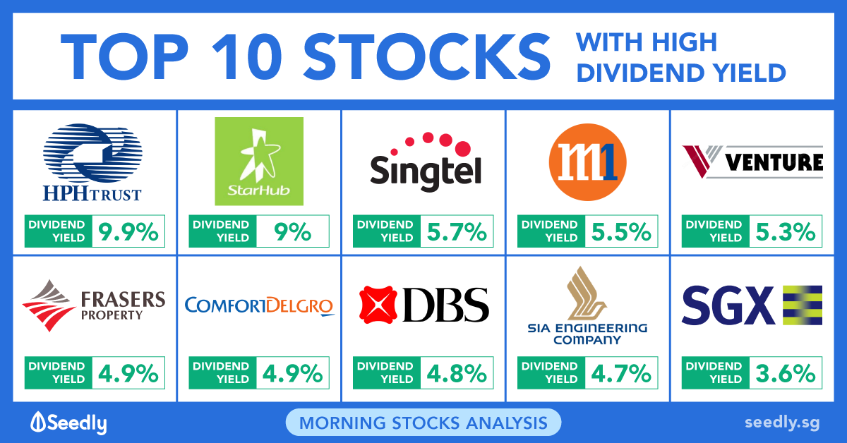 Singapore's Top 10 Dividend Shares Among the World's Best