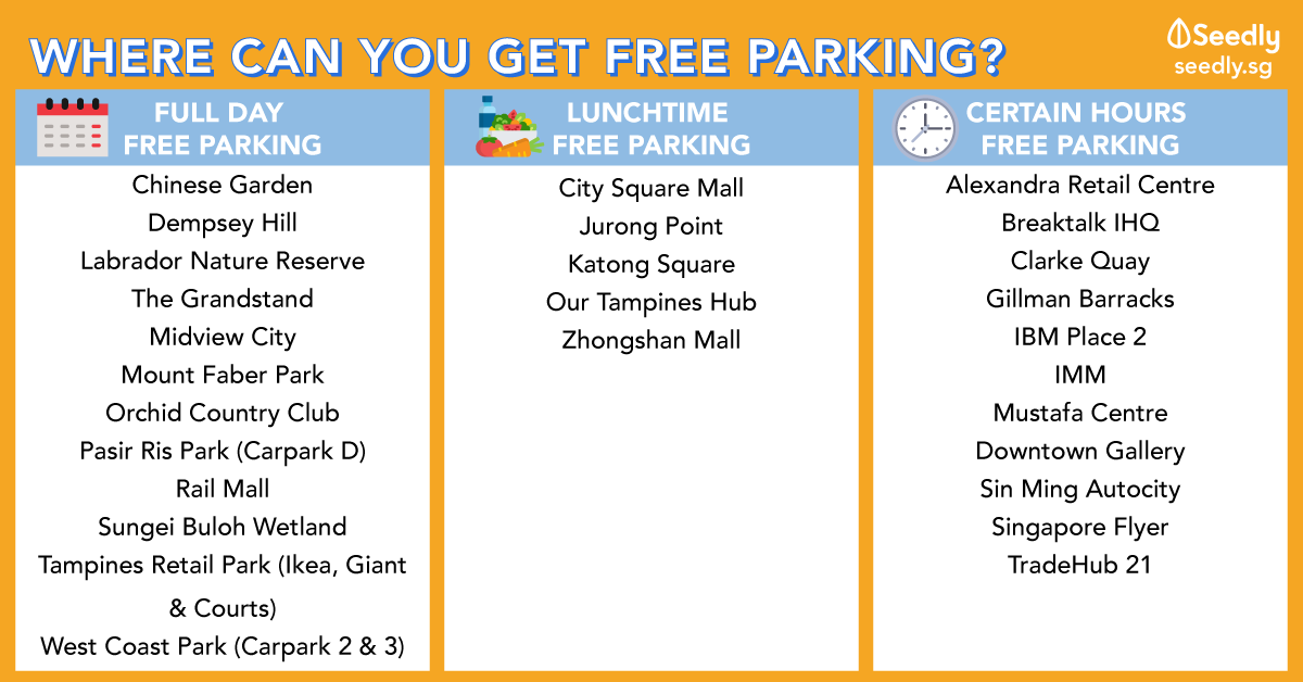 Ultimate Compilation Of Free Car Park In Singapore