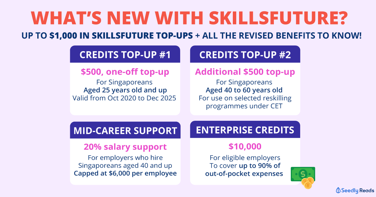 SkillsFuture New Seedly