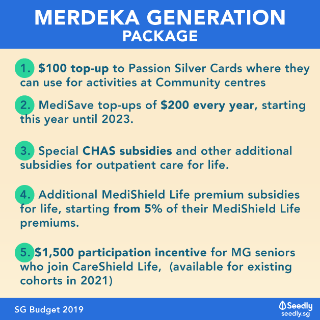 What is in the Merdeka Generation Package?