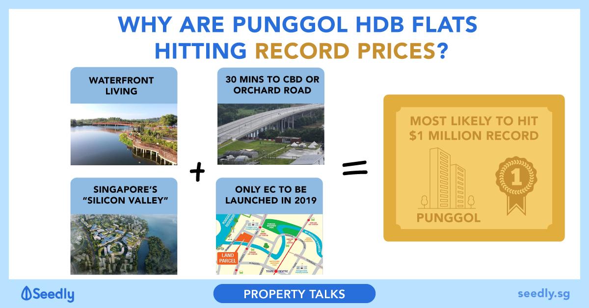 Punggol HDB Record Price