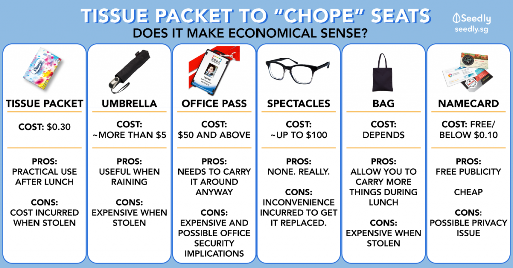 Singaporeans use these items to chope seats at hawker