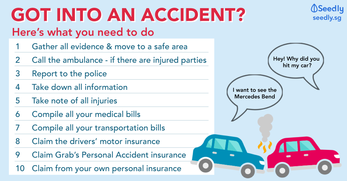 What Should You Do When You Get Into A Car Accident?