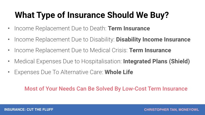 What insurance should we buy