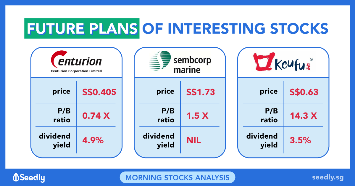 3 Interesting Stocks You Might Have Missed Out