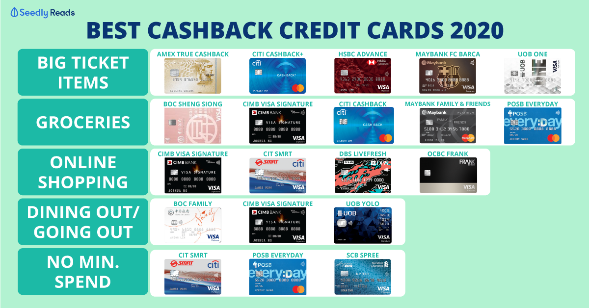 The Complete Guide To The Best Cashback Credit Cards In Singapore