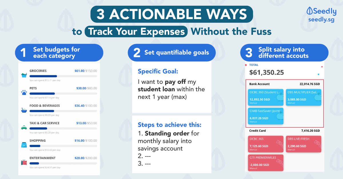 3 Actionable Ways To Track Your Expenses Without the Fuss