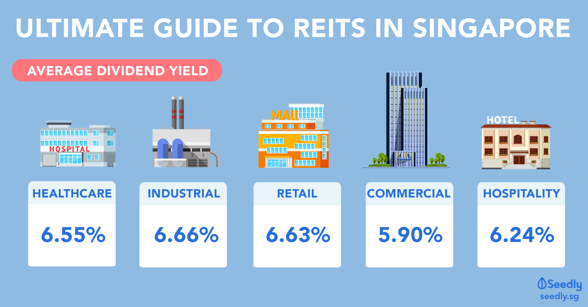 Ultimate Guide To REITs In Singapore