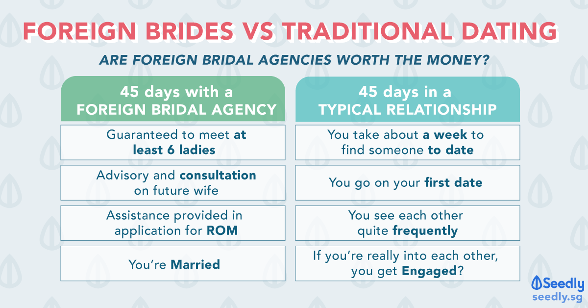 Most interesting 3 Main Advice You Shoud Know About Foreign Brides Worth
