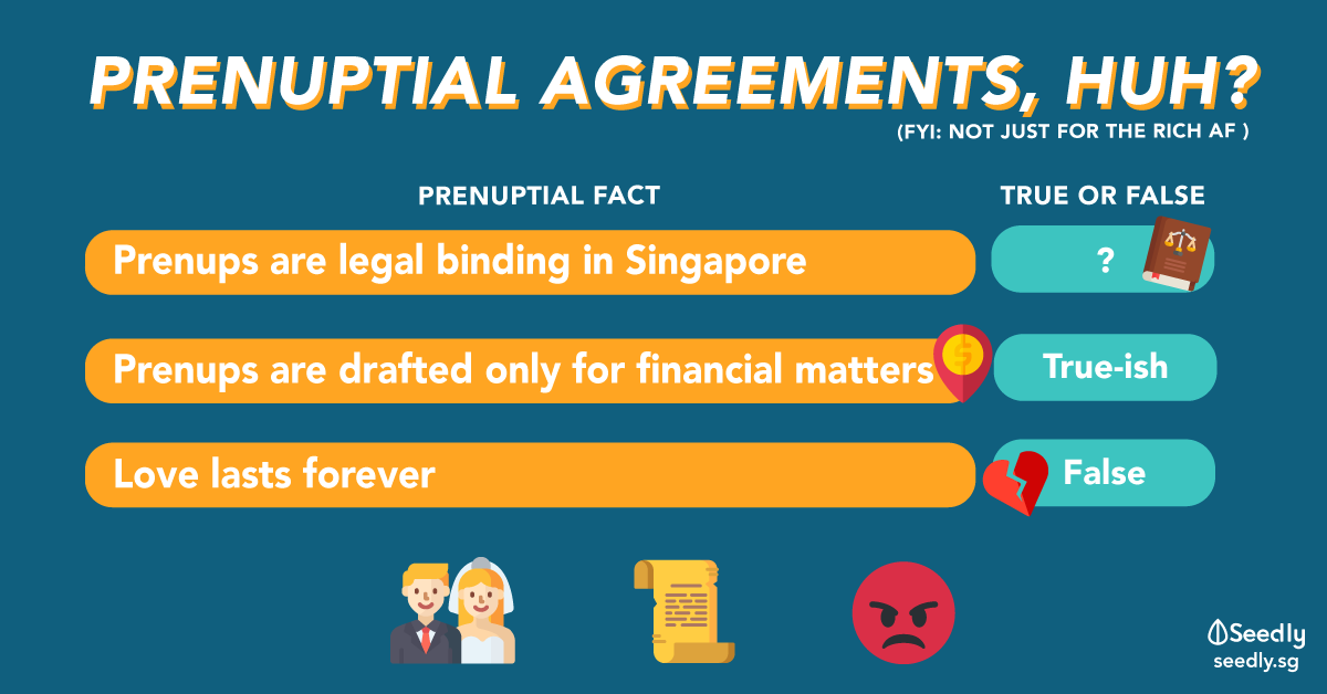 Prenuptial Agreements: Love Doesn't Last, Prenups Do