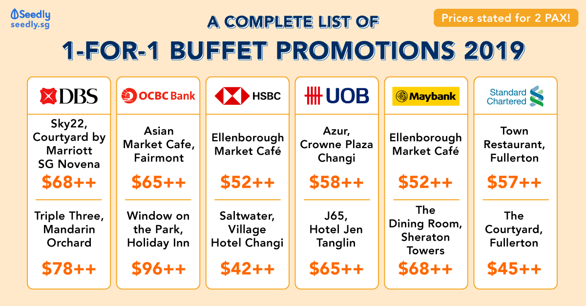 Complete List of 1-for-1 Buffet Promo Singapore