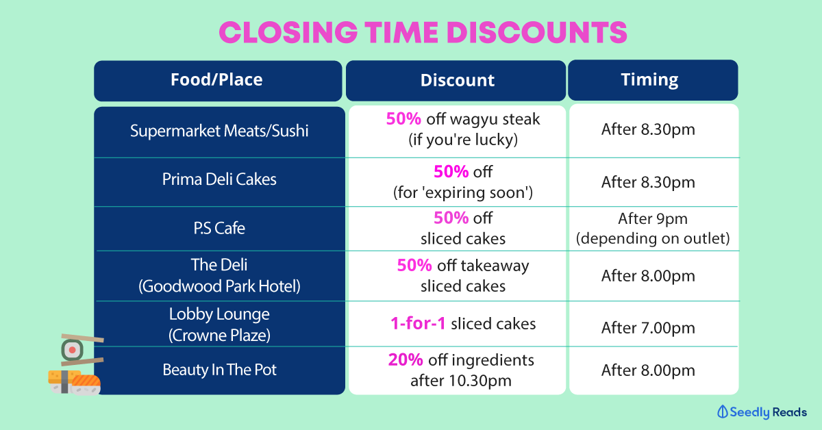 closing time discounts for shops