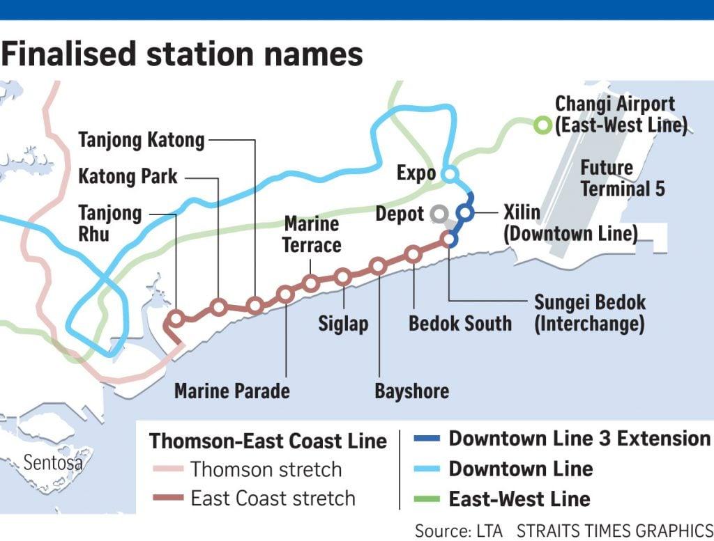 Thomson-East Coast Line Station