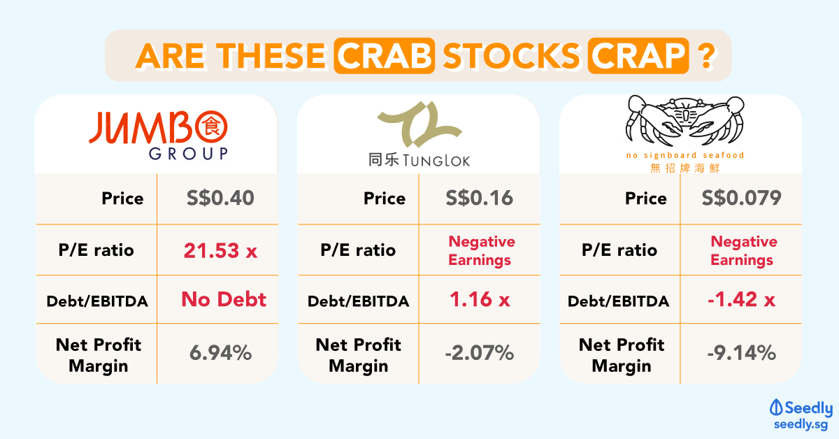 Crab Stocks Jumbo TungLok No Signboard